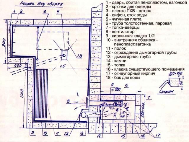 План схема участка своими руками